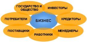 """Корпоративная социальная ответственность ООО """"Релиз"""""""
