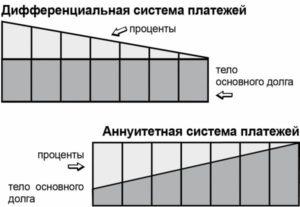 """Лизинговые программы ООО """"Релиз"""""""